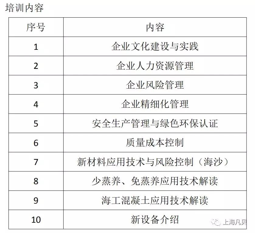 【焦点】开疆拓土,更进一步 上海凡贝协办海南省混凝土企业提升培训班