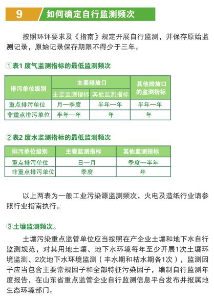 关注 | 中央第二轮环保督查将启动!附:企业应对手册