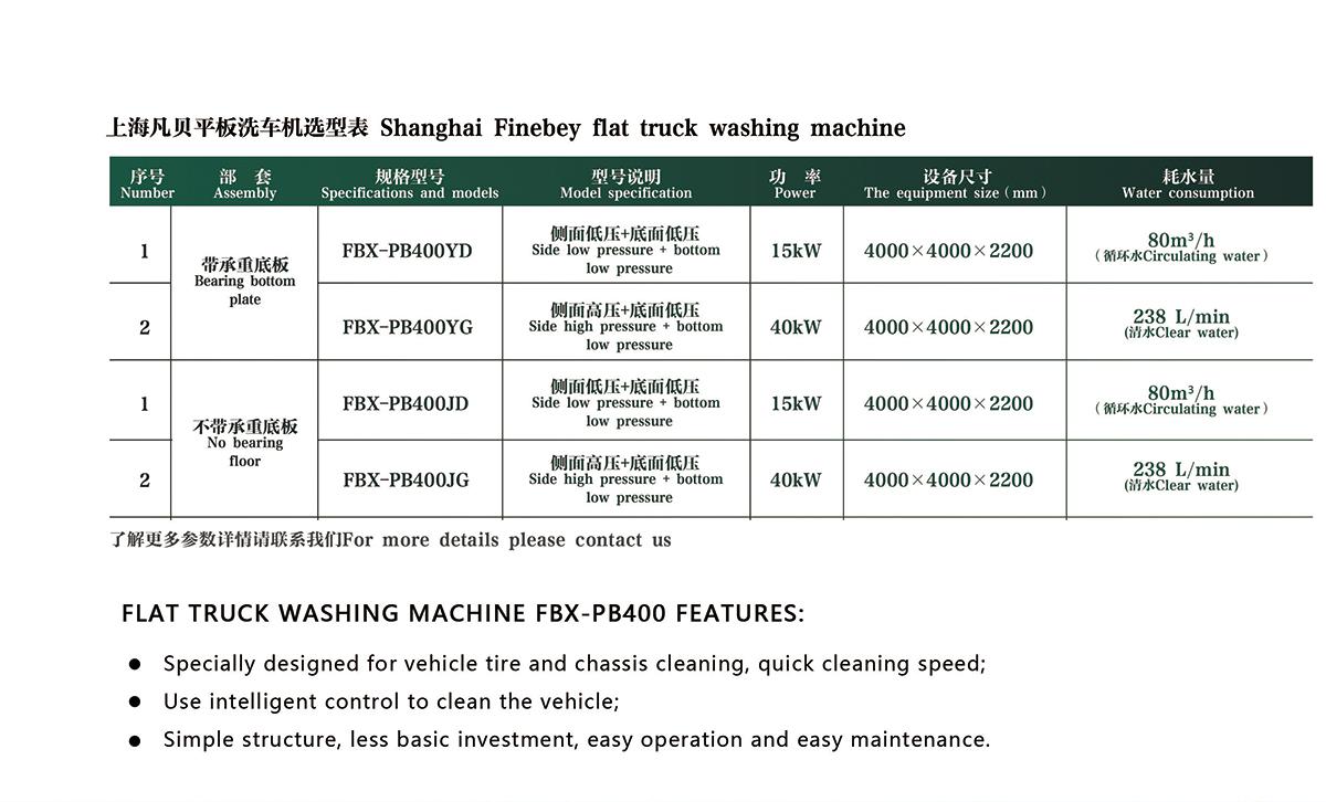 平板洗车机
